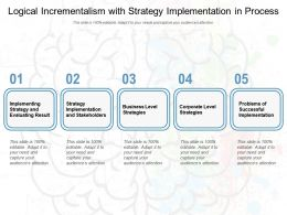 Logical Incrementalism With Strategy Implementation In Process