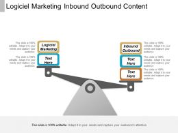 Logical Marketing Inbound Outbound Content Management Marketing Accountability Cpb
