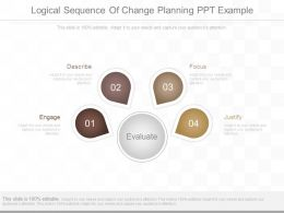 Logical Sequence Of Change Planning Ppt Example