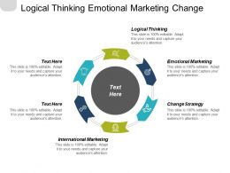 Logical Thinking Emotional Marketing Change Strategy International Marketing Cpb