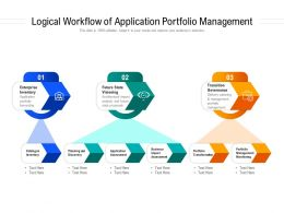 Logical Workflow Of Application Portfolio Management