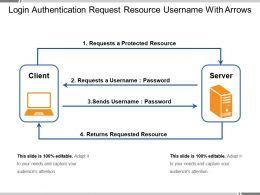 login_authentication_request_resource_username_with_arrows_Slide01