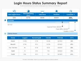 Login Hours Status Summary Report