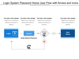 Login System Password Home User Flow With Arrows And Icons