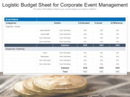Logistic Budget Sheet For Corporate Event Management