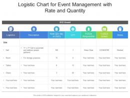 Logistic Chart For Event Management With Rate And Quantity