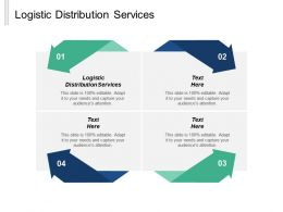 Logistic Distribution Services Ppt Powerpoint Presentation Gallery Inspiration Cpb