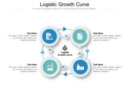 Logistic Growth Curve Ppt Powerpoint Presentation Layouts Ideas Cpb