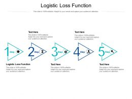 Logistic Loss Function Ppt Powerpoint Presentation Inspiration Tips Cpb