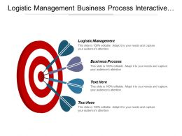 Logistic Management Business Process Interactive Marketing Financial Management Cpb