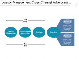 Logistic Management Cross Channel Advertising Inventory Management Cpb