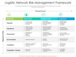 Logistic Network Risk Management Framework