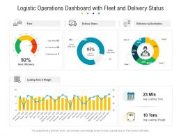 Logistic Operations Dashboard With Fleet And Delivery Status