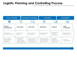 Logistic Planning And Controlling Process