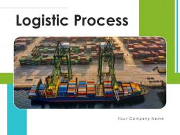 Logistic Process Business Management Product Planning Resources