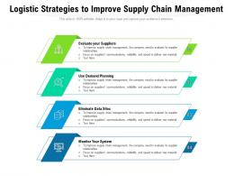 Logistic Strategies To Improve Supply Chain Management