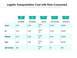 Logistic Transportation Cost With Time Consumed