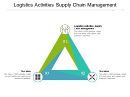 Logistics Activities Supply Chain Management Ppt Powerpoint Outline Cpb