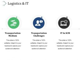 Logistics And It Powerpoint Slide Influencers