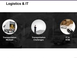 Logistics And It Ppt Presentation Examples