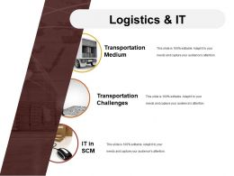 Logistics And It Presentation Outline