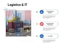 Logistics And IT Supply Chain Logistics Ppt Portrait
