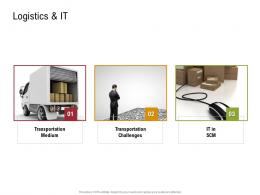 Logistics And It Sustainable Supply Chain Management Ppt Summary