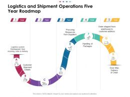 Logistics And Shipment Operations Five Year Roadmap