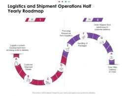 Logistics And Shipment Operations Half Yearly Roadmap