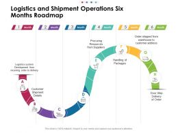 Logistics And Shipment Operations Six Months Roadmap