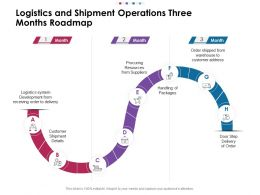 Logistics And Shipment Operations Three Months Roadmap