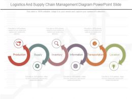 Logistics And Supply Chain Management Diagram Powerpoint Slide