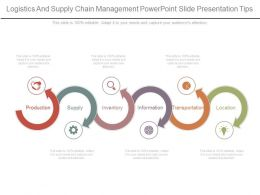 Logistics And Supply Chain Management Powerpoint Slide Presentation Tips