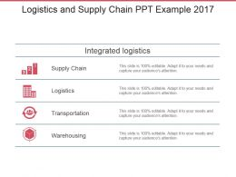 Logistics And Supply Chain Ppt Example 2017
