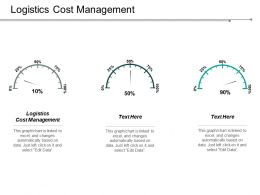 Logistics Cost Management Ppt Powerpoint Presentation Icon Portfolio Cpb
