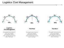 Logistics Cost Management Ppt Powerpoint Presentation Icon Portfolio Cpb