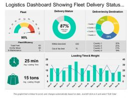 Logistics Dashboard Showing Fleet Delivery Status And Delivery By Destination
