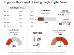 Logistics Dashboard Showing Single Digital Value Arc Indicator