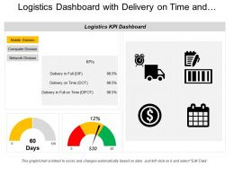 Logistics Dashboard With Delivery On Time And Quarter To Date