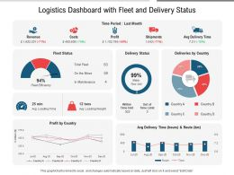 Logistics Dashboard With Fleet And Delivery Status