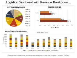 Logistics Dashboard With Revenue Breakdown And Time To Market
