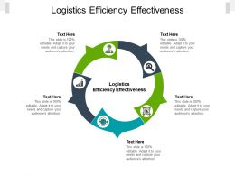 Logistics Efficiency Effectiveness Ppt Powerpoint Presentation Visuals Cpb