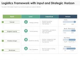 Logistics Framework With Input And Strategic Horizon