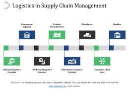 Logistics In Supply Chain Management Example Of Ppt Presentation