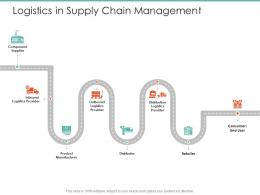 Logistics In Supply Chain Management Logistics Operations In Supply Chain Ppt Grid