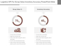 Logistics Kpi For Scrap Value Inventory Accuracy Powerpoint Slide