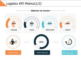 Logistics Kpi Metrics 1 2 Ppt Powerpoint Presentation File Example Topics
