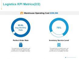 Logistics KPI Metrics Finance Ppt Powerpoint Presentation Show