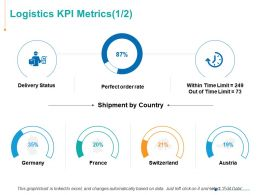 Logistics KPI Metrics Ppt Powerpoint Presentation Model