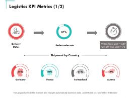Logistics Kpi Metrics Ppt Powerpoint Presentation Summary Samples